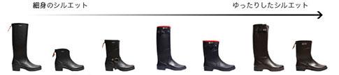 代表的なレディス用(ファム)ブーツ